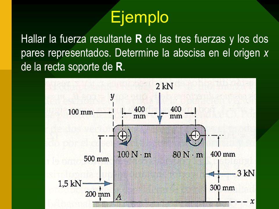 Ejemplo Hallar la fuerza resultante R de las tres fuerzas y los dos pares representados. Determine la abscisa en el origen x de la recta soporte de R.