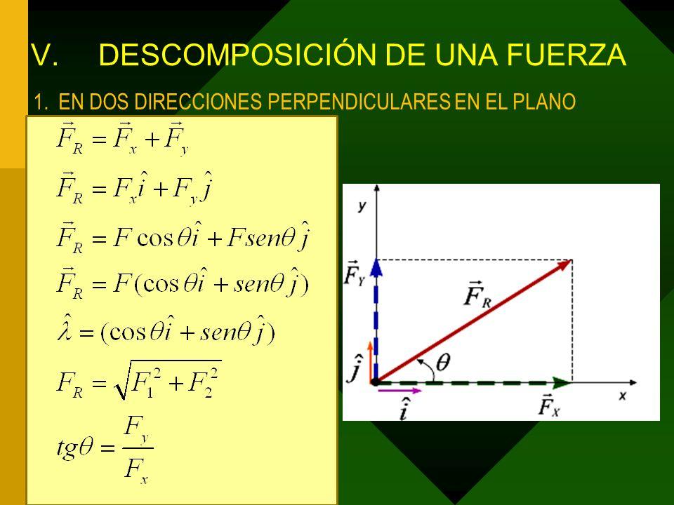 V.DESCOMPOSICIÓN DE UNA FUERZA 1.EN DOS DIRECCIONES PERPENDICULARES EN EL PLANO