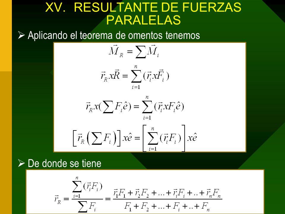 XV.RESULTANTE DE FUERZAS PARALELAS Aplicando el teorema de omentos tenemos De donde se tiene