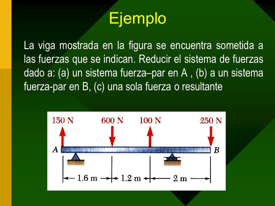 Ejemplo La viga mostrada en la figura se encuentra sometida a las fuerzas que se indican. Reducir el sistema de fuerzas dado a: (a) un sistema fuerza–