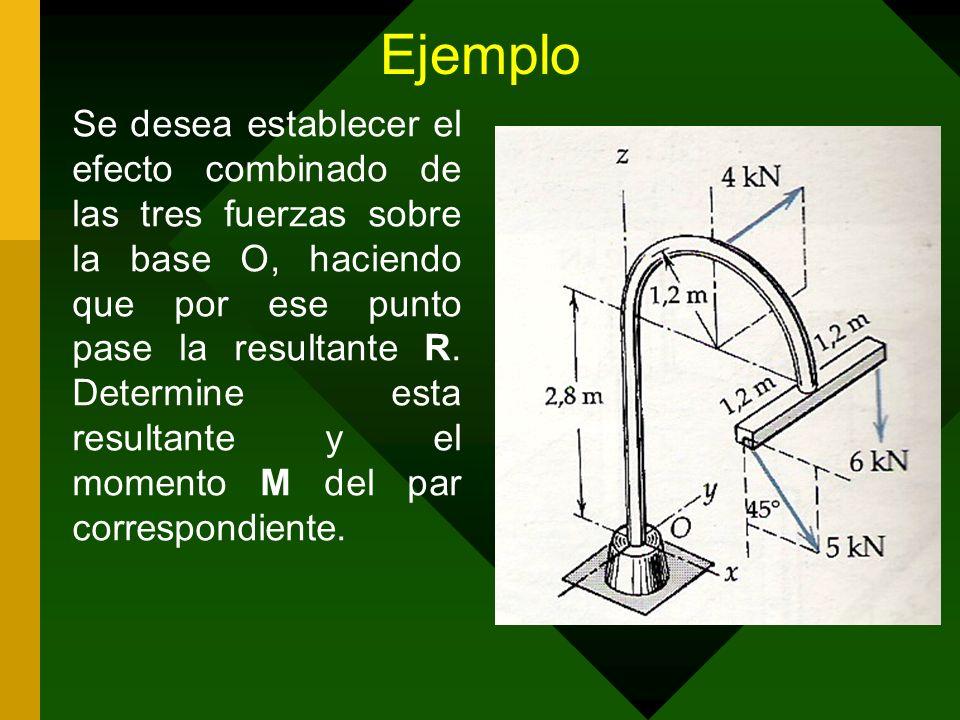 Ejemplo Se desea establecer el efecto combinado de las tres fuerzas sobre la base O, haciendo que por ese punto pase la resultante R. Determine esta r