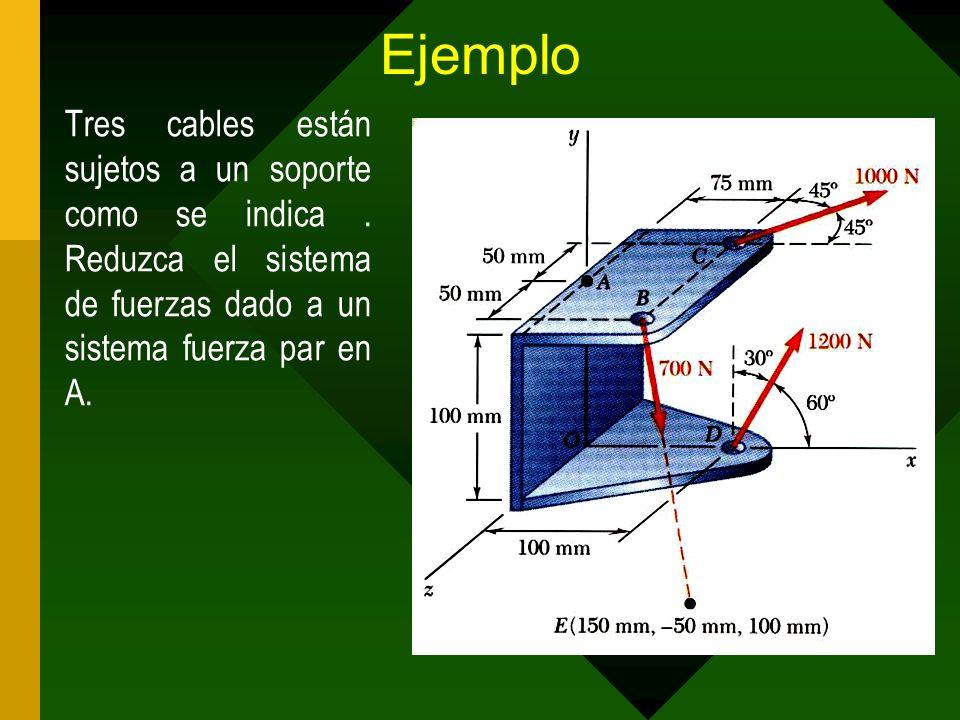 Ejemplo Tres cables están sujetos a un soporte como se indica. Reduzca el sistema de fuerzas dado a un sistema fuerza par en A.