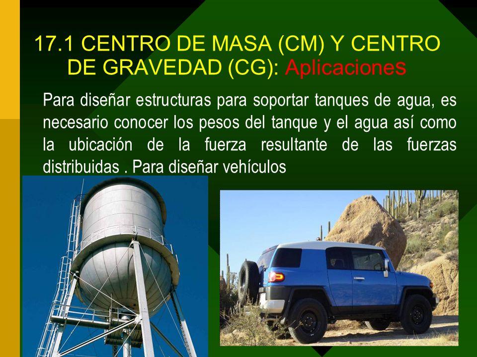 17.1CENTRO DE MASA (CM) Y CENTRO DE GRAVEDAD (CG): Aplicacione s Para diseñar estructuras para soportar tanques de agua, es necesario conocer los peso