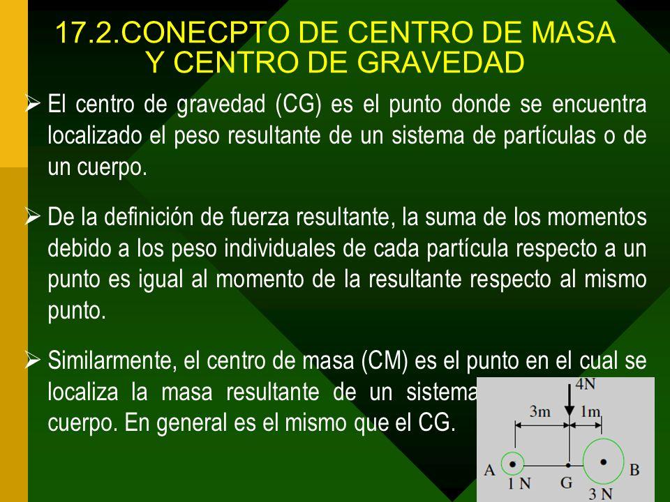 17.2.CONECPTO DE CENTRO DE MASA Y CENTRO DE GRAVEDAD El centro de gravedad (CG) es el punto donde se encuentra localizado el peso resultante de un sis
