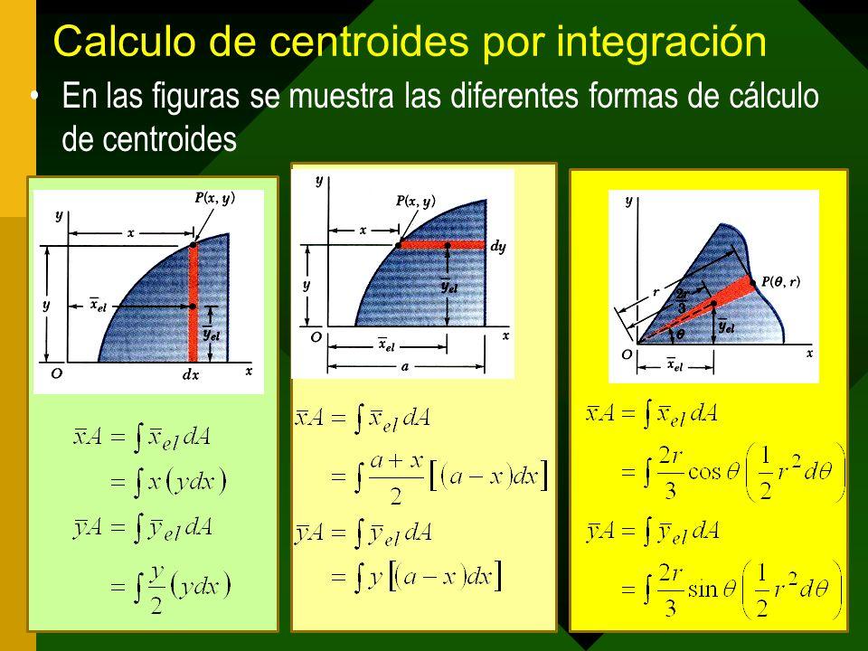 Calculo de centroides por integración En las figuras se muestra las diferentes formas de cálculo de centroides
