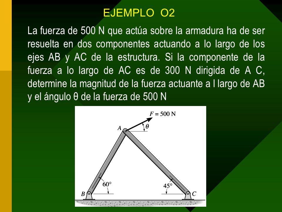 EJEMPLO O2 La fuerza de 500 N que actúa sobre la armadura ha de ser resuelta en dos componentes actuando a lo largo de los ejes AB y AC de la estructu