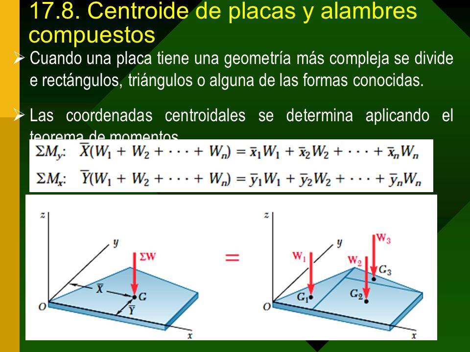17.8. Centroide de placas y alambres compuestos Cuando una placa tiene una geometría más compleja se divide e rectángulos, triángulos o alguna de las