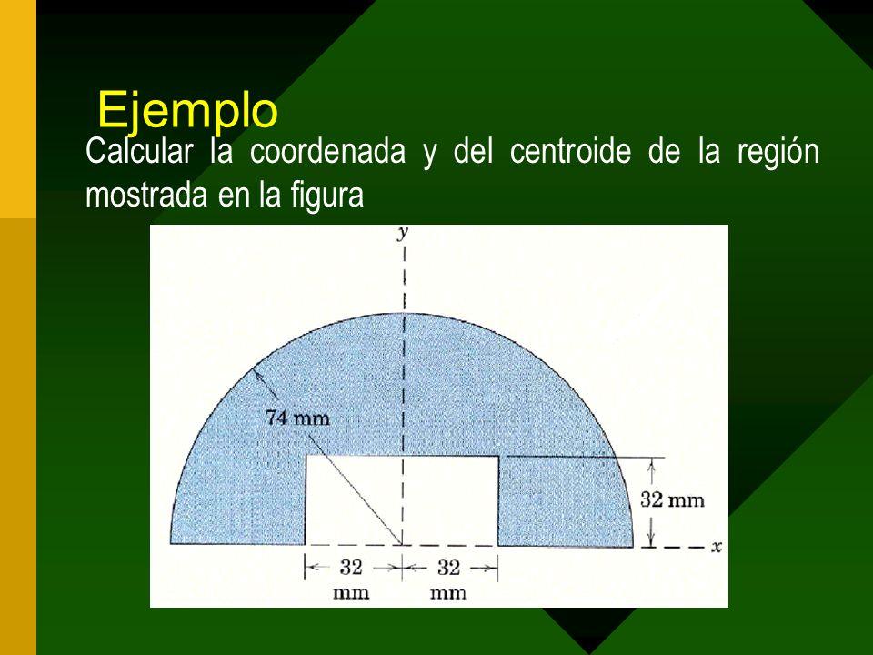 Ejemplo Calcular la coordenada y del centroide de la región mostrada en la figura