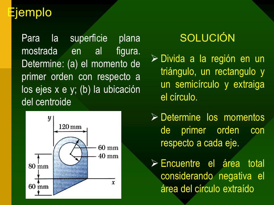 Ejemplo Para la superficie plana mostrada en al figura. Determine: (a) el momento de primer orden con respecto a los ejes x e y; (b) la ubicación del
