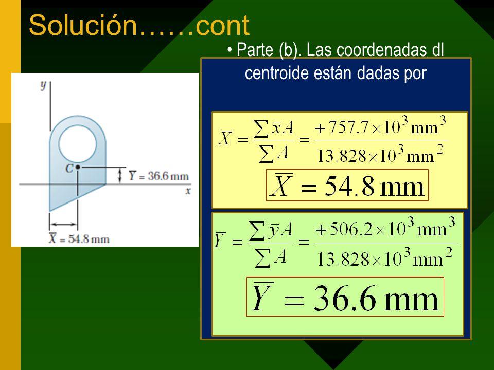 Solución……cont Parte (b). Las coordenadas dl centroide están dadas por