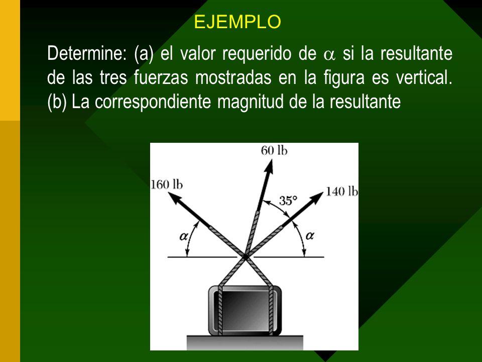 EJEMPLO Determine: (a) el valor requerido de si la resultante de las tres fuerzas mostradas en la figura es vertical. (b) La correspondiente magnitud