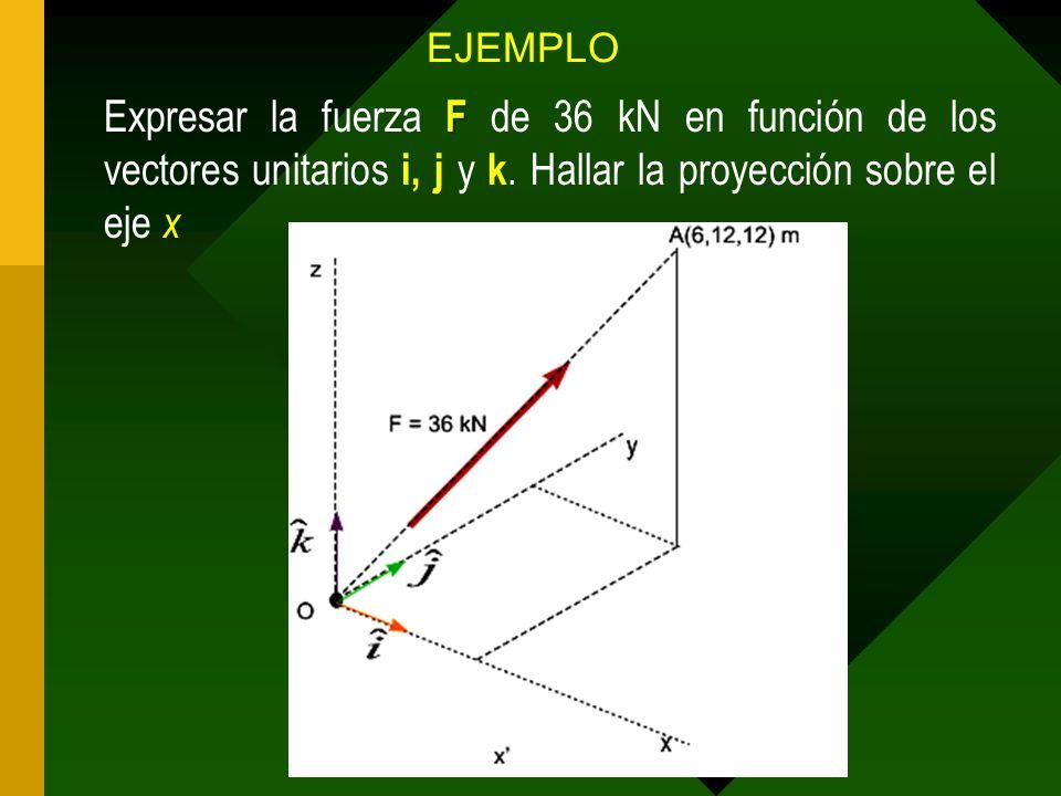 EJEMPLO F Expresar la fuerza F de 36 kN en función de los vectores unitarios i, j y k. Hallar la proyección sobre el eje x