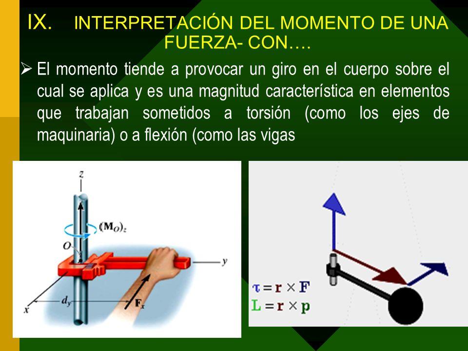 IX. INTERPRETACIÓN DEL MOMENTO DE UNA FUERZA- CON…. El momento tiende a provocar un giro en el cuerpo sobre el cual se aplica y es una magnitud caract