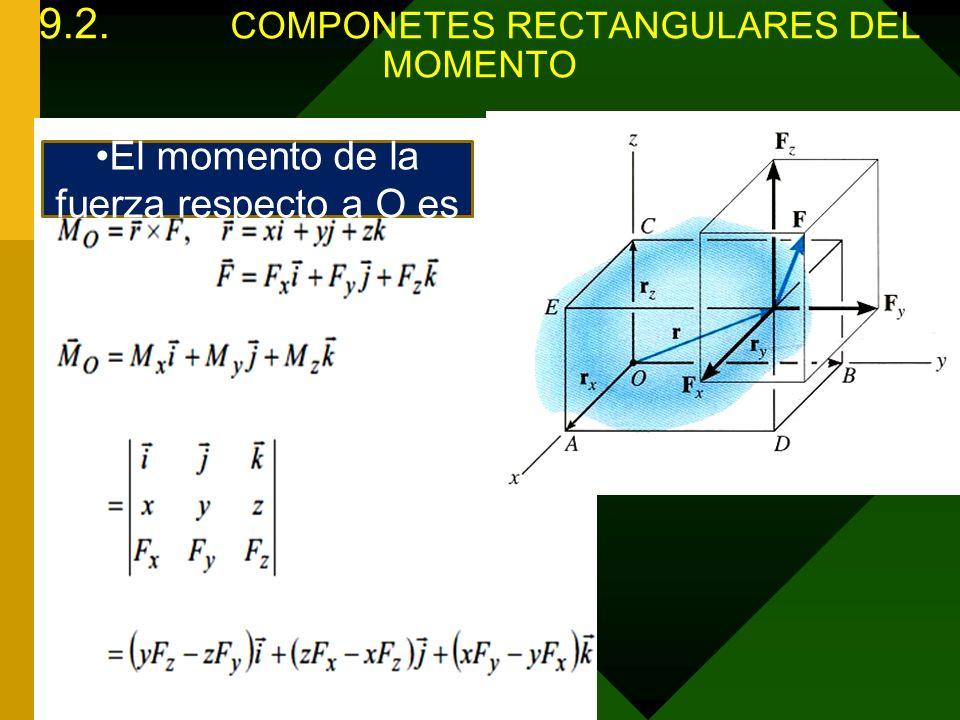 9.2. COMPONETES RECTANGULARES DEL MOMENTO El momento de la fuerza respecto a O es