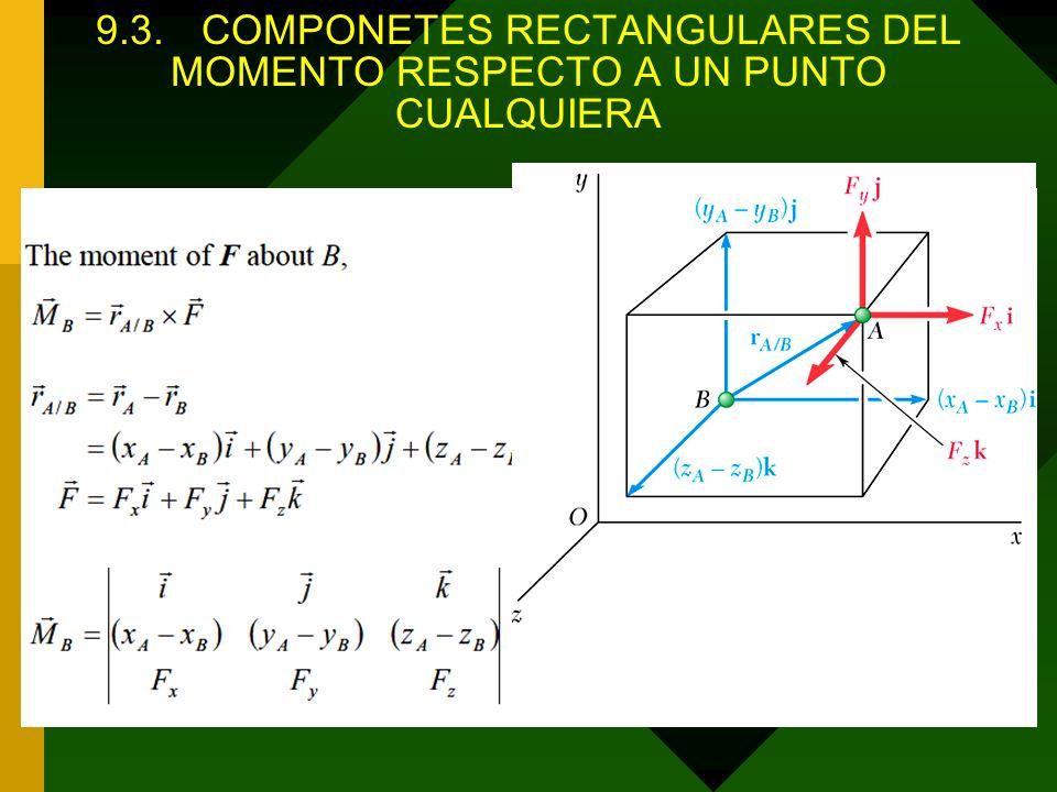 9.3.COMPONETES RECTANGULARES DEL MOMENTO RESPECTO A UN PUNTO CUALQUIERA