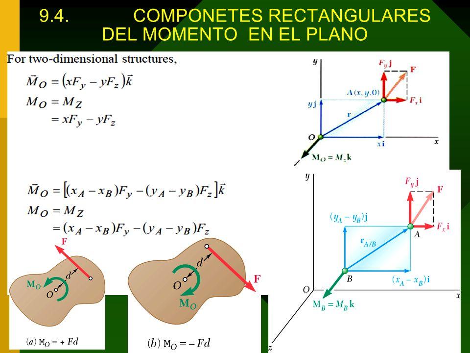 9.4.COMPONETES RECTANGULARES DEL MOMENTO EN EL PLANO
