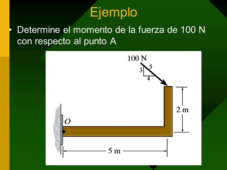 Ejemplo Determine el momento de la fuerza de 100 N con respecto al punto A