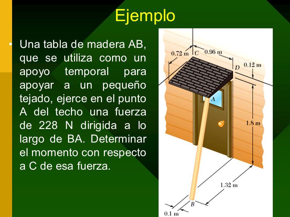 Ejemplo Una tabla de madera AB, que se utiliza como un apoyo temporal para apoyar a un pequeño tejado, ejerce en el punto A del techo una fuerza de 22