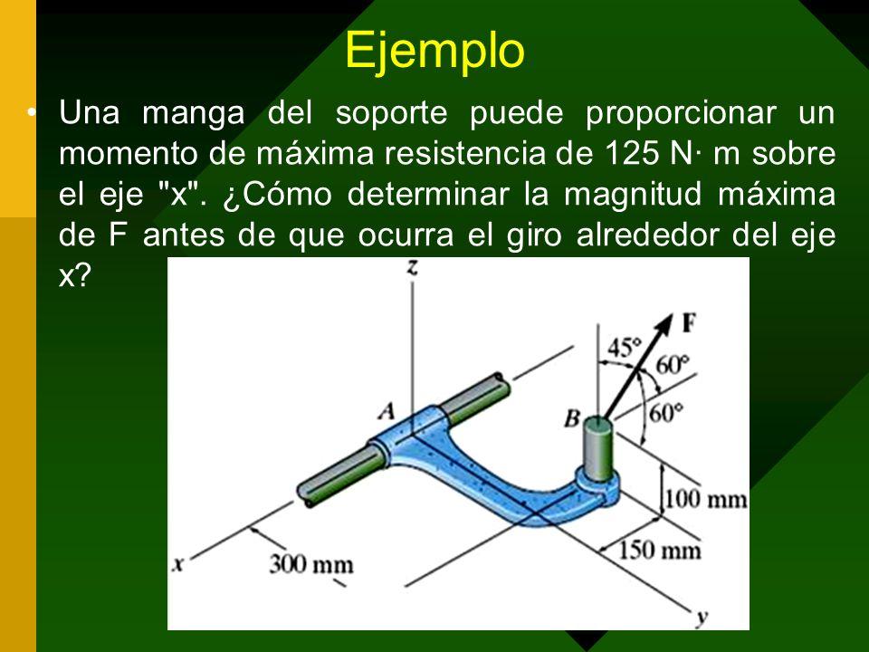 Ejemplo Una manga del soporte puede proporcionar un momento de máxima resistencia de 125 N· m sobre el eje
