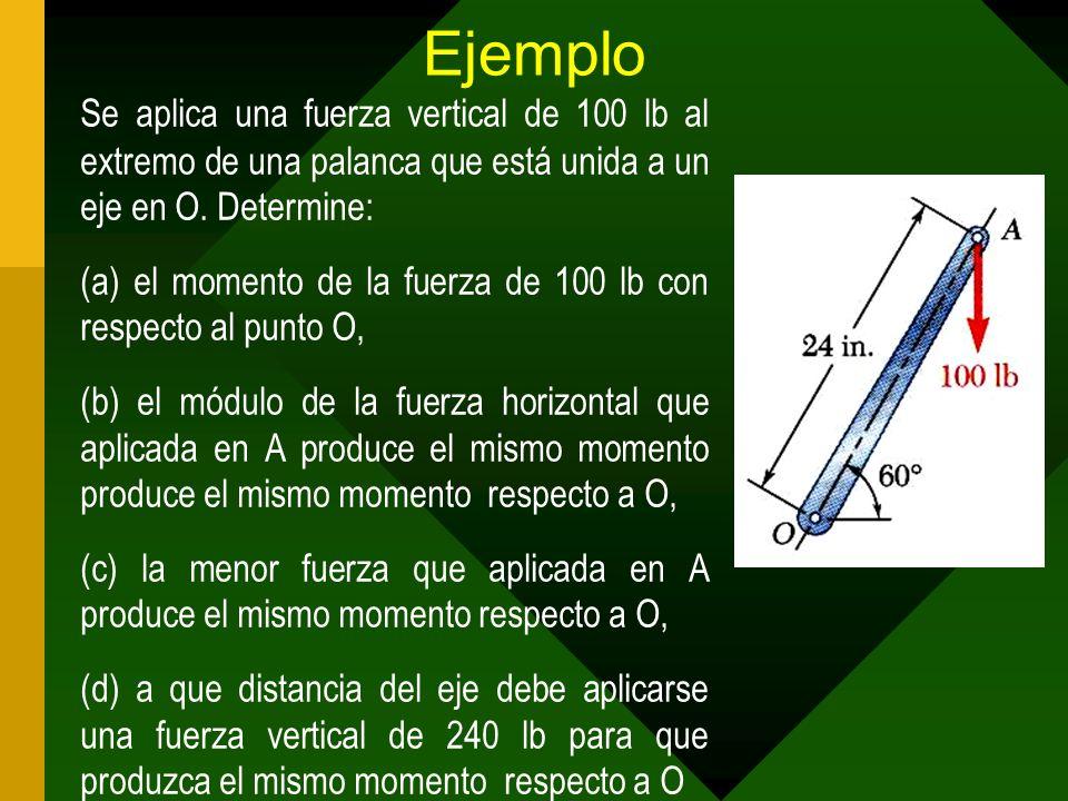 Ejemplo Se aplica una fuerza vertical de 100 lb al extremo de una palanca que está unida a un eje en O. Determine: (a) el momento de la fuerza de 100