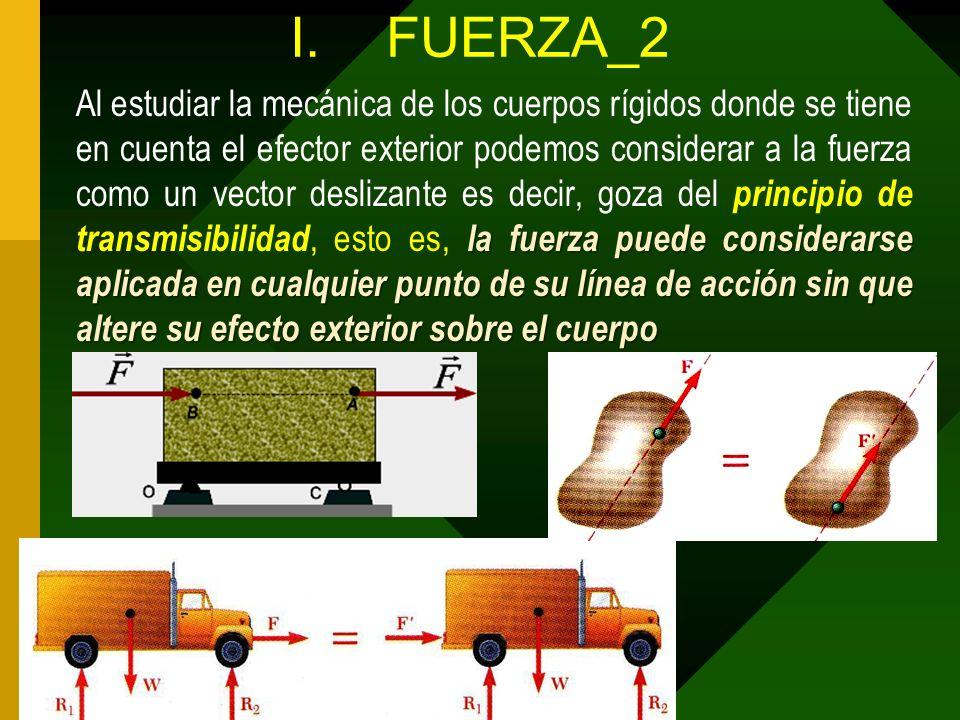 I.FUERZA_2 la fuerza puede considerarse aplicada en cualquier punto de su línea de acción sin que altere su efecto exterior sobre el cuerpo Al estudia