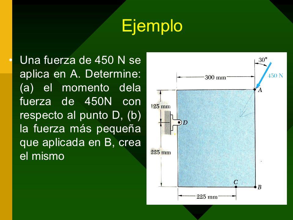 Ejemplo Una fuerza de 450 N se aplica en A. Determine: (a) el momento dela fuerza de 450N con respecto al punto D, (b) la fuerza más pequeña que aplic