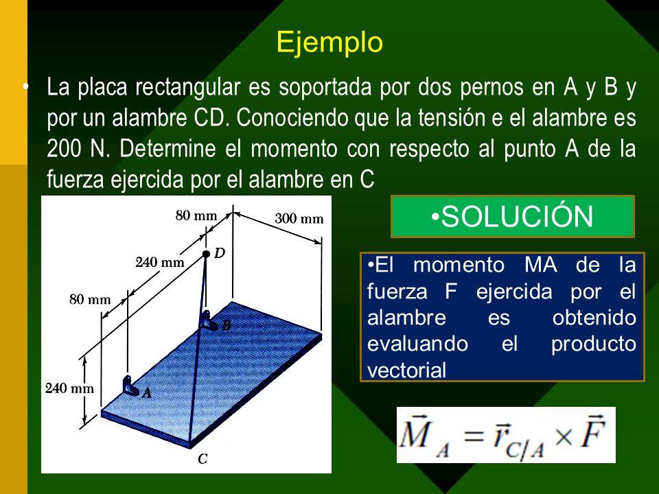 Ejemplo La placa rectangular es soportada por dos pernos en A y B y por un alambre CD. Conociendo que la tensión e el alambre es 200 N. Determine el m