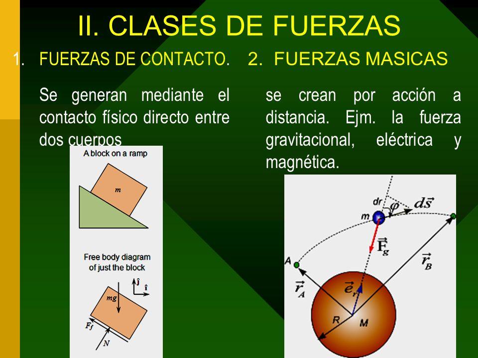 II. CLASES DE FUERZAS 1.FUERZAS DE CONTACTO. Se generan mediante el contacto físico directo entre dos cuerpos 2. FUERZAS MASICAS se crean por acción a