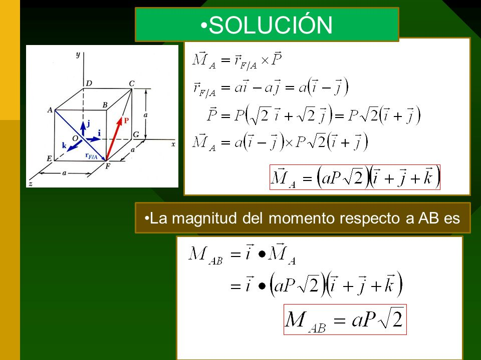 SOLUCIÓN Moment of P about A, Moment of P about AB, La magnitud del momento respecto a AB es