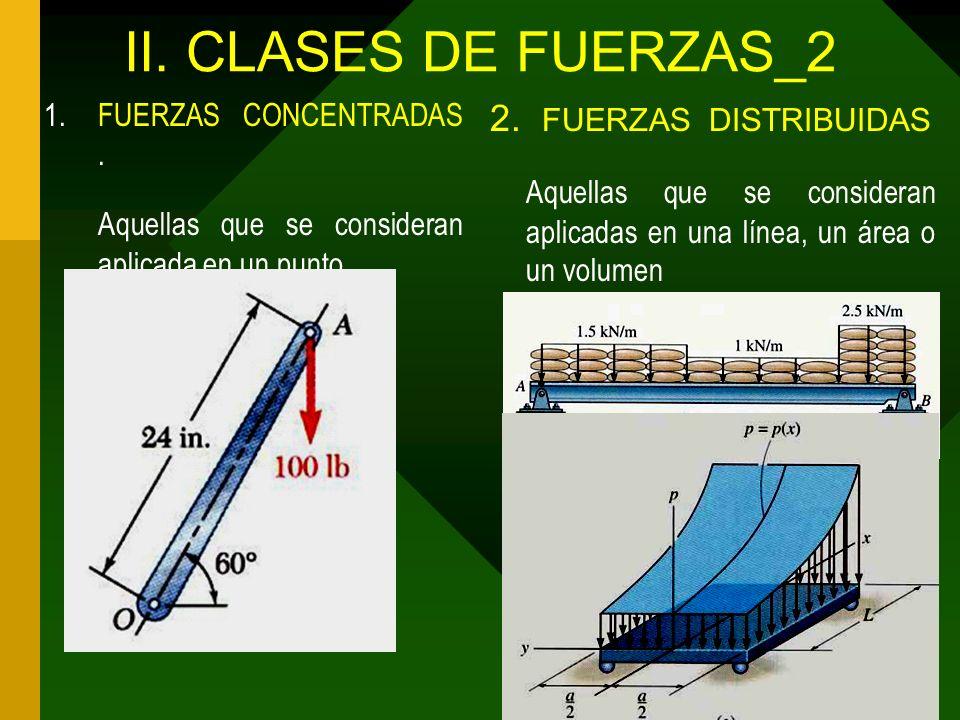 II. CLASES DE FUERZAS_2 1.FUERZAS CONCENTRADAS. Aquellas que se consideran aplicada en un punto 2. FUERZAS DISTRIBUIDAS Aquellas que se consideran apl