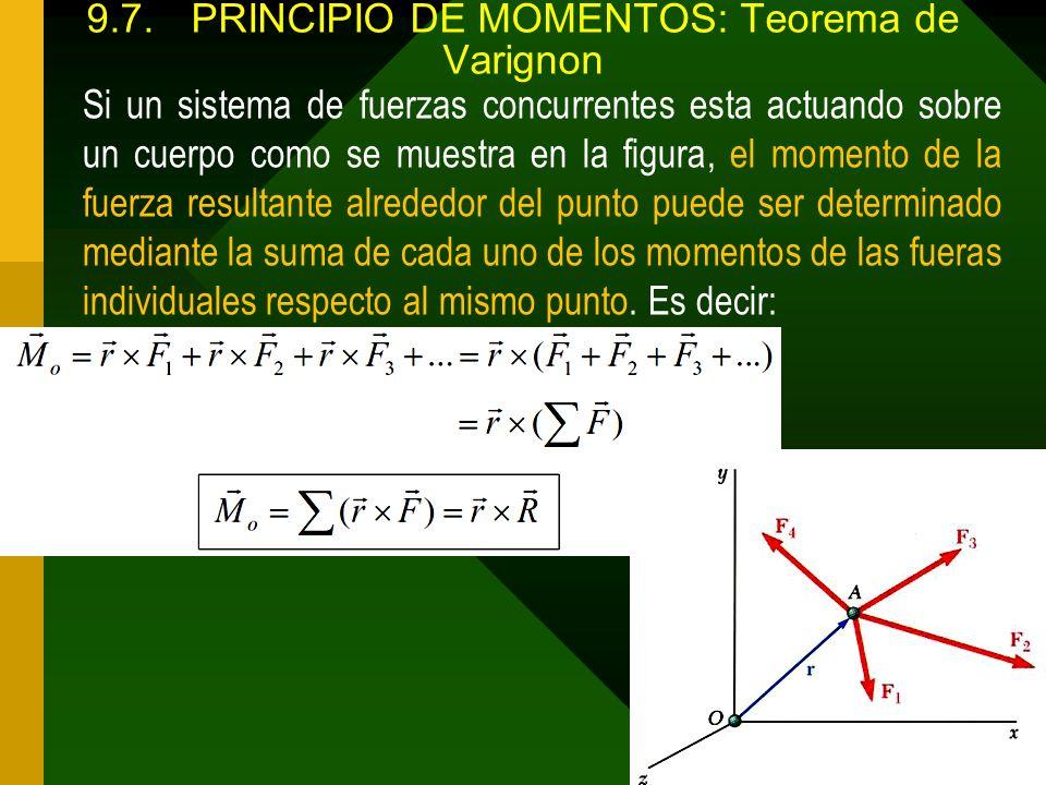 9.7.PRINCIPIO DE MOMENTOS: Teorema de Varignon Si un sistema de fuerzas concurrentes esta actuando sobre un cuerpo como se muestra en la figura, el mo