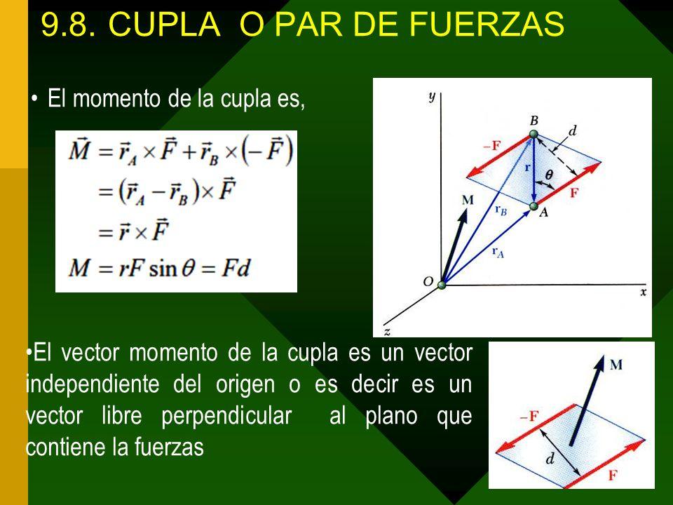 9.8.CUPLA O PAR DE FUERZAS El momento de la cupla es, El vector momento de la cupla es un vector independiente del origen o es decir es un vector libr
