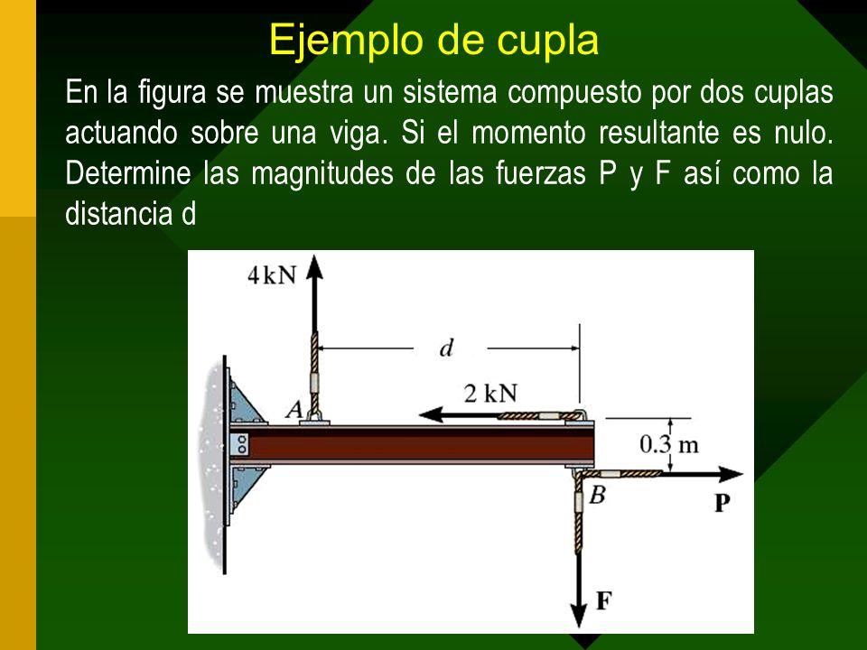 Ejemplo de cupla En la figura se muestra un sistema compuesto por dos cuplas actuando sobre una viga. Si el momento resultante es nulo. Determine las
