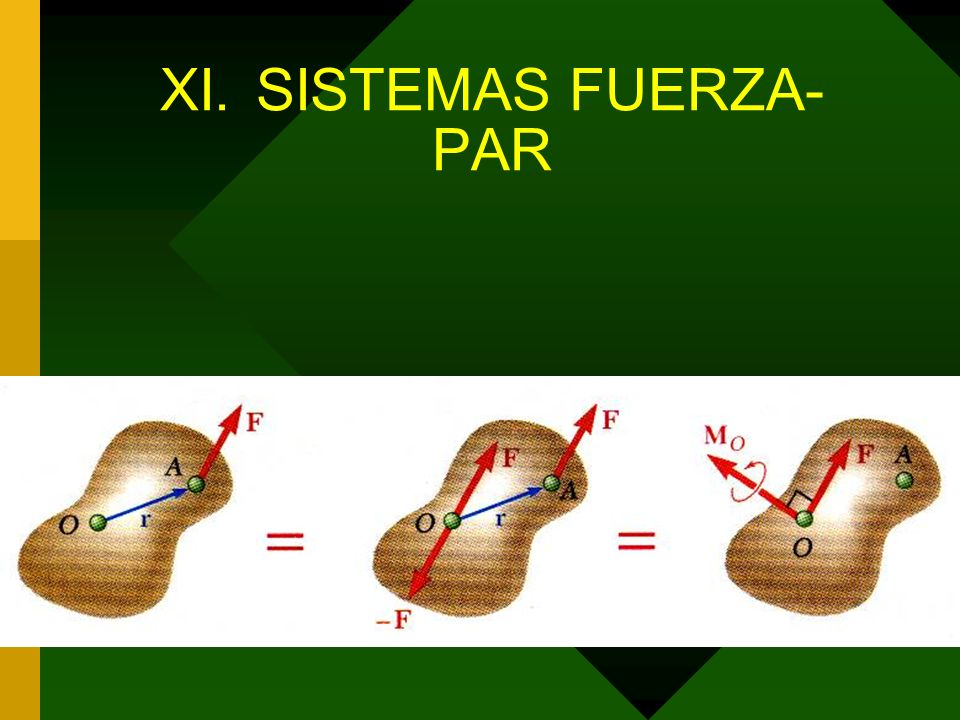 XI.SISTEMAS FUERZA- PAR