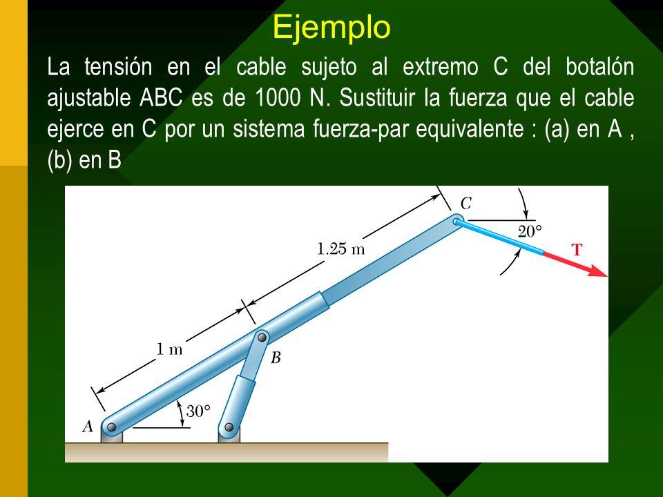 Ejemplo La tensión en el cable sujeto al extremo C del botalón ajustable ABC es de 1000 N. Sustituir la fuerza que el cable ejerce en C por un sistema