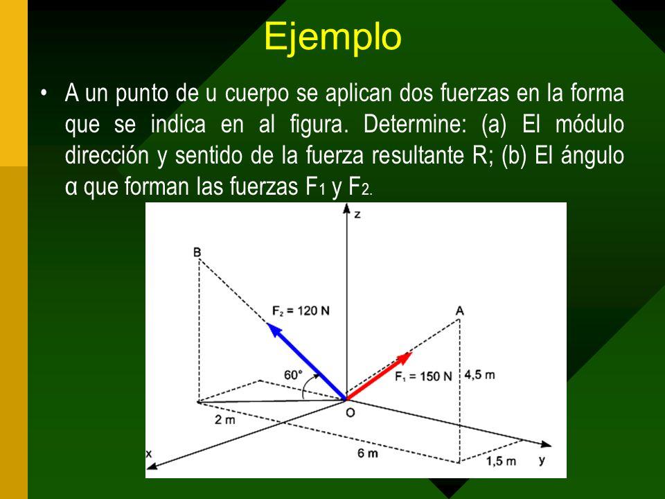 Ejemplo A un punto de u cuerpo se aplican dos fuerzas en la forma que se indica en al figura. Determine: (a) El módulo dirección y sentido de la fuerz