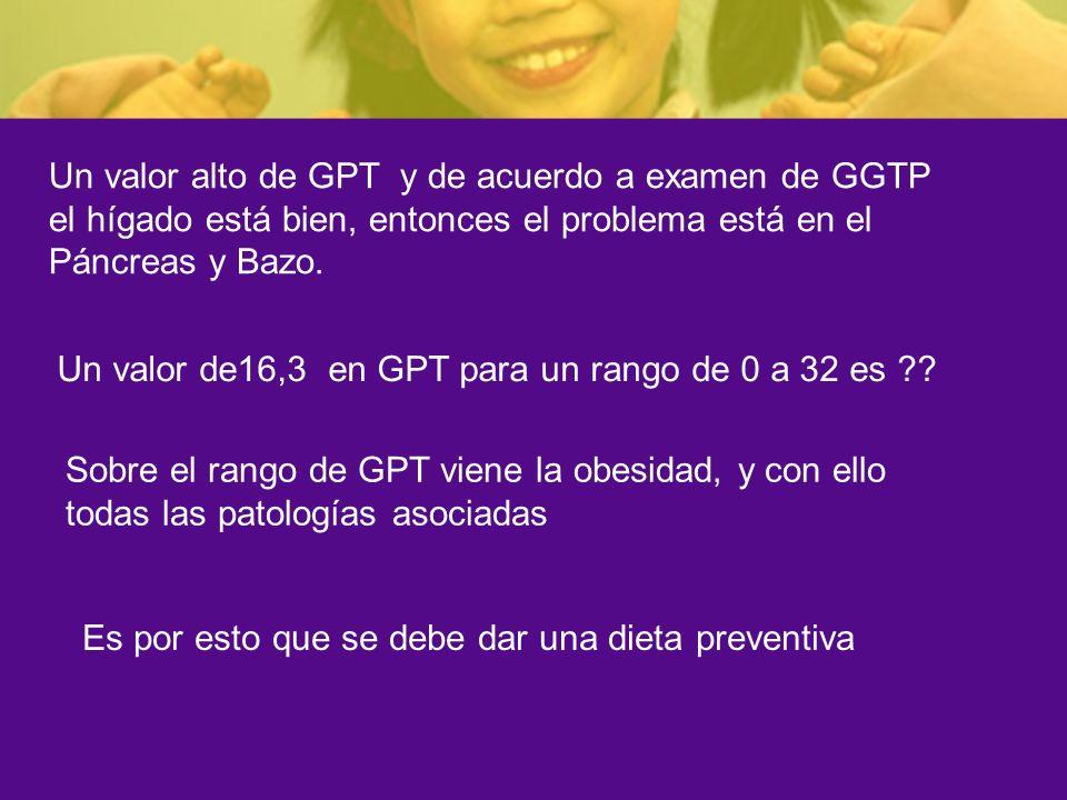 Un valor de16,3 en GPT para un rango de 0 a 32 es ?? Sobre el rango de GPT viene la obesidad, y con ello todas las patologías asociadas Es por esto qu