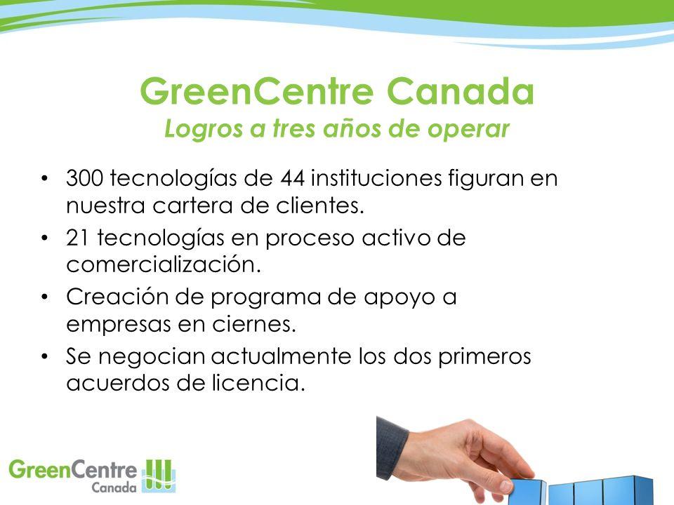 GreenCentre Canada Logros a tres años de operar 300 tecnologías de 44 instituciones figuran en nuestra cartera de clientes. 21 tecnologías en proceso