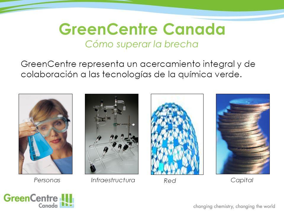 GreenCentre Canada Cómo superar la brecha GreenCentre representa un acercamiento integral y de colaboración a las tecnologías de la química verde. Inf