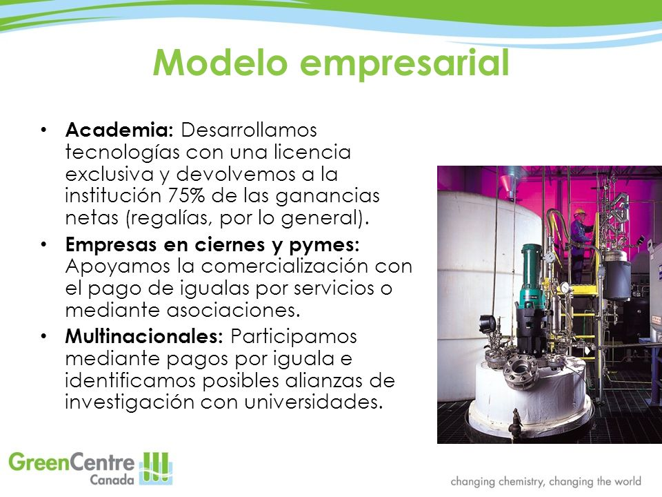 Modelo empresarial Academia: Desarrollamos tecnologías con una licencia exclusiva y devolvemos a la institución 75% de las ganancias netas (regalías,