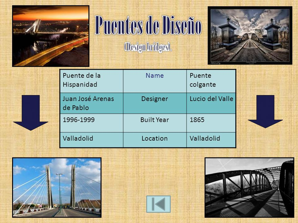 Puente de la Hispanidad NamePuente colgante Juan José Arenas de Pablo DesignerLucio del Valle 1996-1999Built Year1865 ValladolidLocationValladolid