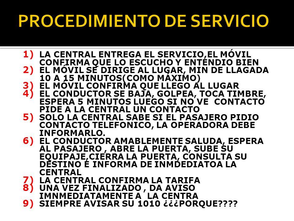 1) LA CENTRAL ENTREGA EL SERVICIO,EL MÓVIL CONFIRMA QUE LO ESCUCHO Y ENTENDIO BIEN 2) EL MÓVIL SE DIRIGE AL LUGAR, MIN DE LLAGADA 10 A 15 MINUTOS(COMO MÁXIMO) 3) EL MÓVIL CONFIRMA QUE LLEGO AL LUGAR 4) EL CONDUCTOR SE BAJA, GOLPEA, TOCA TIMBRE, ESPERA 5 MINUTOS LUEGO SI NO VE CONTACTO PIDE A LA CENTRAL UN CONTACTO 5) SOLO LA CENTRAL SABE SI EL PASAJERO PIDIO CONTACTO TELEFONICO, LA OPERADORA DEBE INFORMARLO.