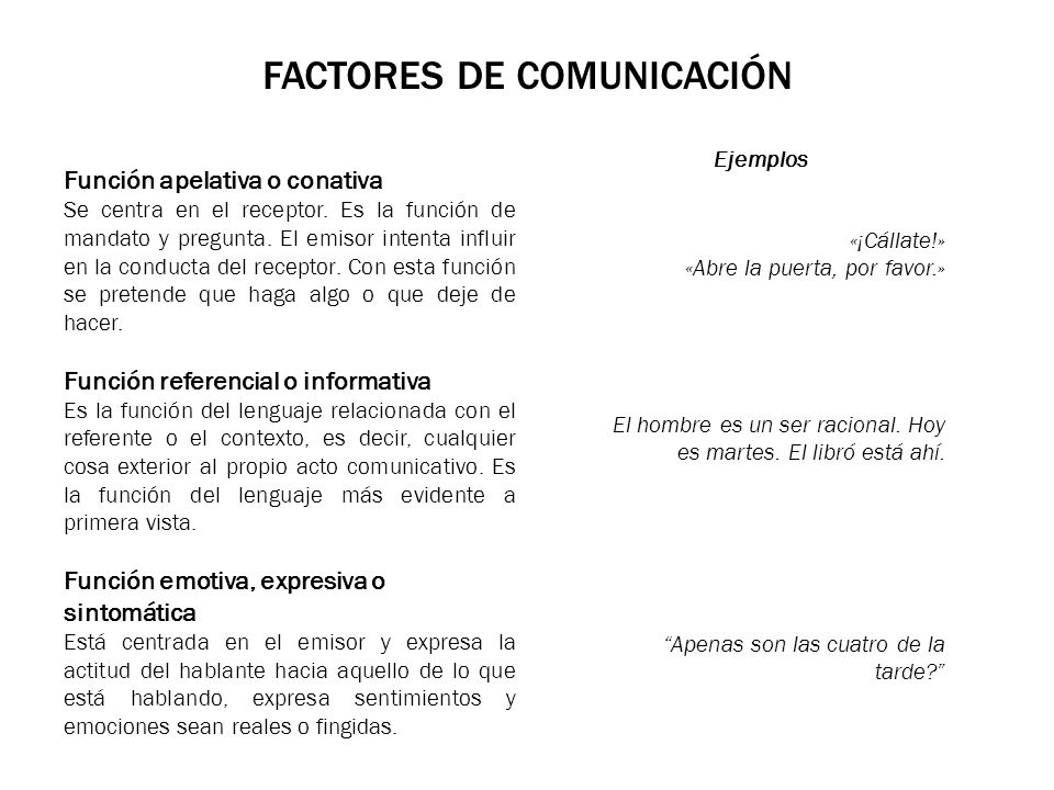 FACTORES DE COMUNICACIÓN Función apelativa o conativa Se centra en el receptor. Es la función de mandato y pregunta. El emisor intenta influir en la c