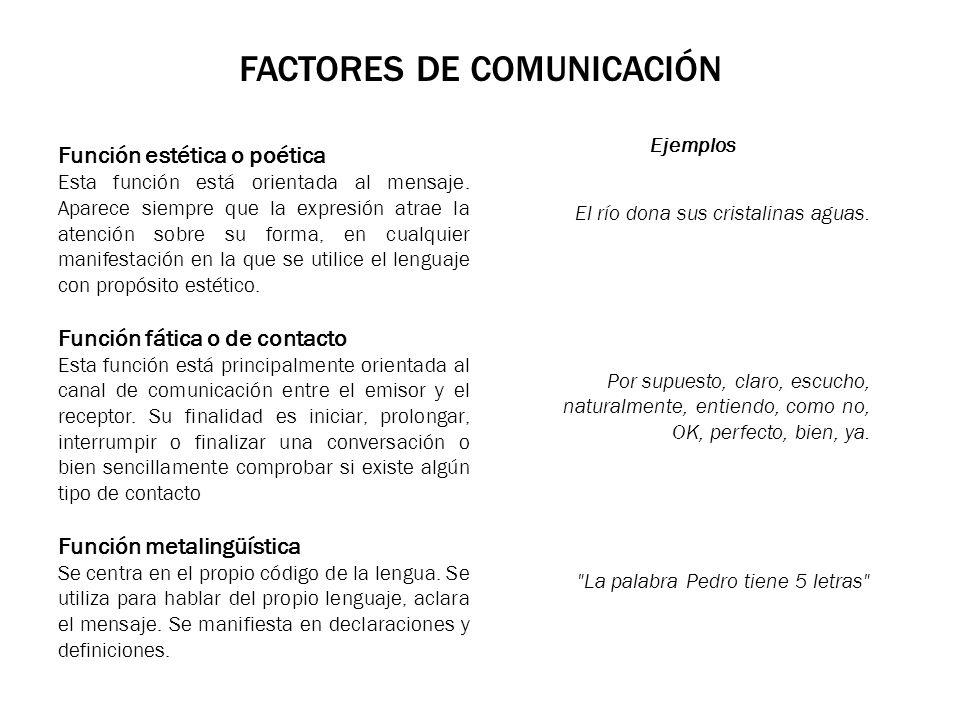 FACTORES DE COMUNICACIÓN Función estética o poética Esta función está orientada al mensaje. Aparece siempre que la expresión atrae la atención sobre s