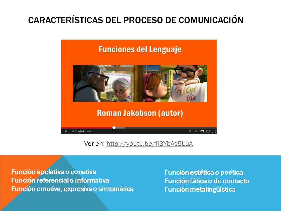CARACTERÍSTICAS DEL PROCESO DE COMUNICACIÓN Ver en: http://youtu.be/fi3YbAs5LuAhttp://youtu.be/fi3YbAs5LuA Función apelativa o conativa Función refere