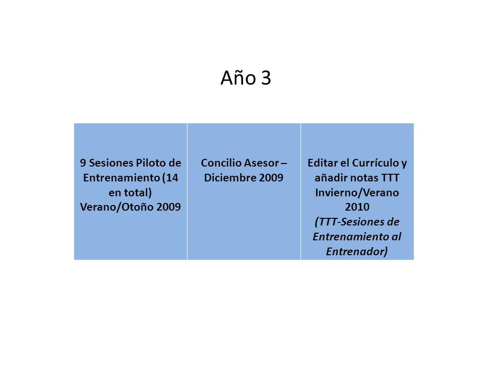Año 3 9 Sesiones Piloto de Entrenamiento (14 en total) Verano/Otoño 2009 Concilio Asesor – Diciembre 2009 Editar el Currículo y añadir notas TTT Invierno/Verano 2010 (TTT-Sesiones de Entrenamiento al Entrenador)