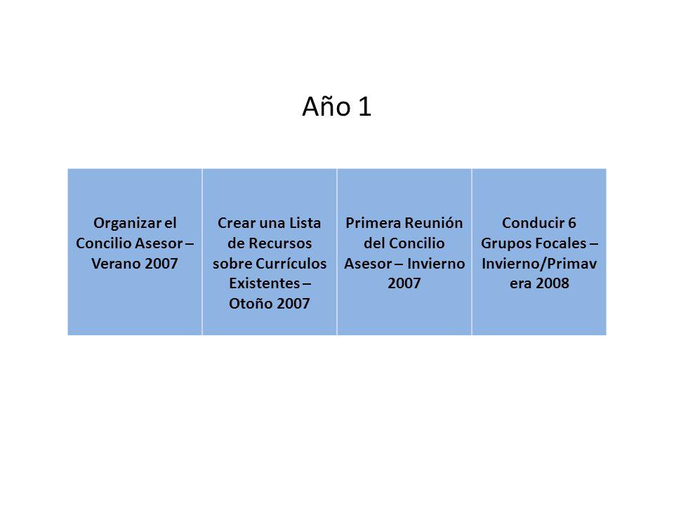 Año 1 Organizar el Concilio Asesor – Verano 2007 Crear una Lista de Recursos sobre Currículos Existentes – Otoño 2007 Primera Reunión del Concilio Asesor – Invierno 2007 Conducir 6 Grupos Focales – Invierno/Primav era 2008