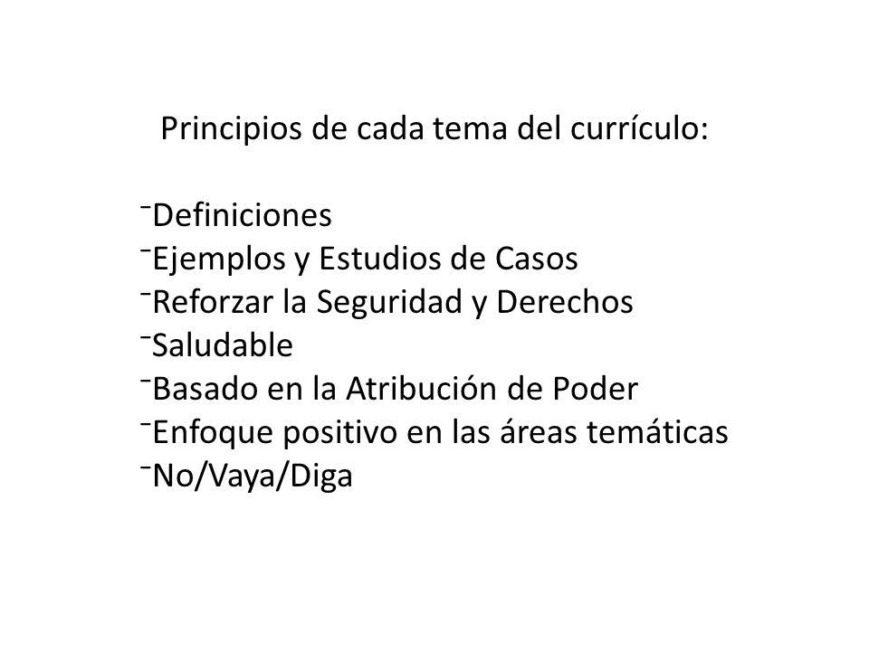 Principios de cada tema del currículo: Definiciones Ejemplos y Estudios de Casos Reforzar la Seguridad y Derechos Saludable Basado en la Atribución de