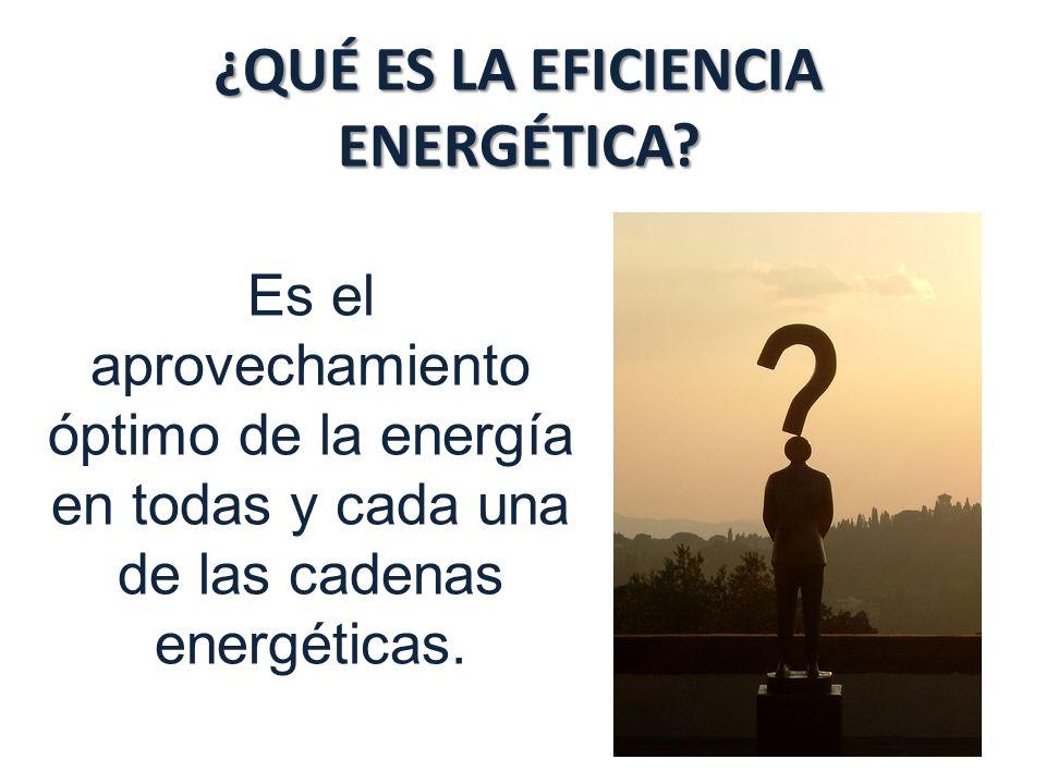 ¿QUÉ ES LA EFICIENCIA ENERGÉTICA.