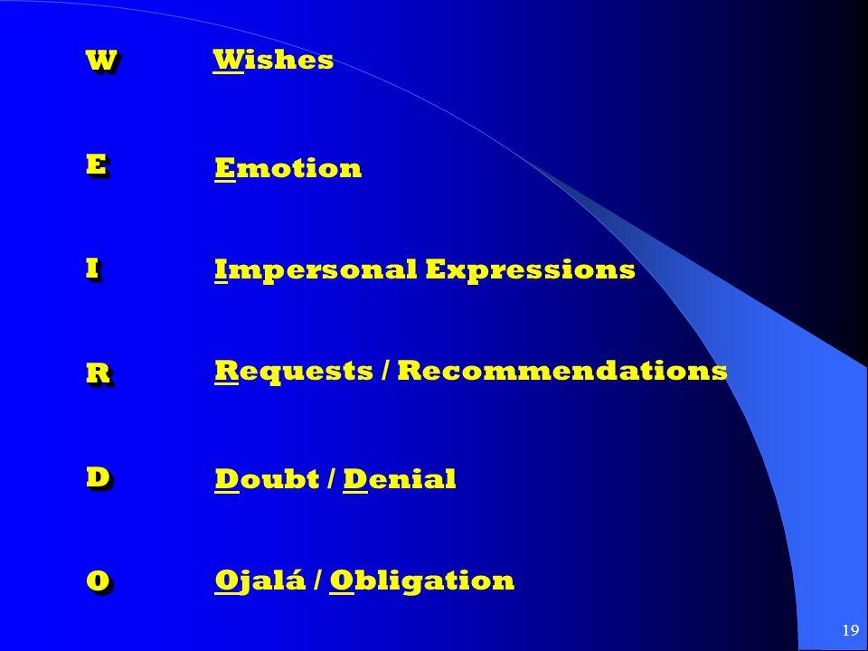 18 Emoción alegrarse de, tener miedo de, temer, gustar, molestar, etc… Mandar, demandar, prohibir, etc… Influencia querer, requerir, desear, sugerir, pedir, preferir, necesitar, etc… Duda dudar, no creer, no pensar, no estar seguro de, negar, etc… Expresiones impersonales Es probable, es posible, etc…